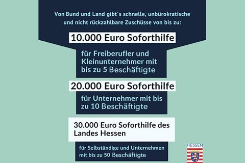 Soforthilfe beim Land Hessen beantragen - so geht's