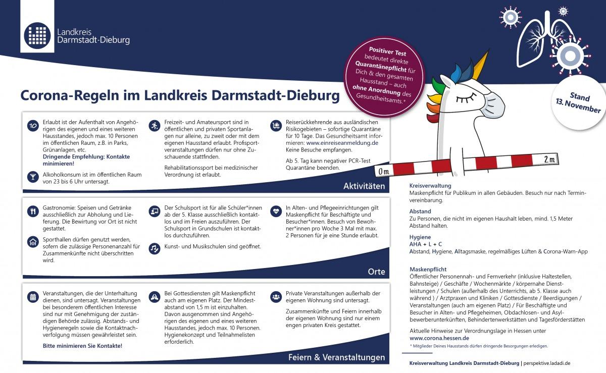 Die Corona-Regeln im Landkreis Darmstadt-Dieburg