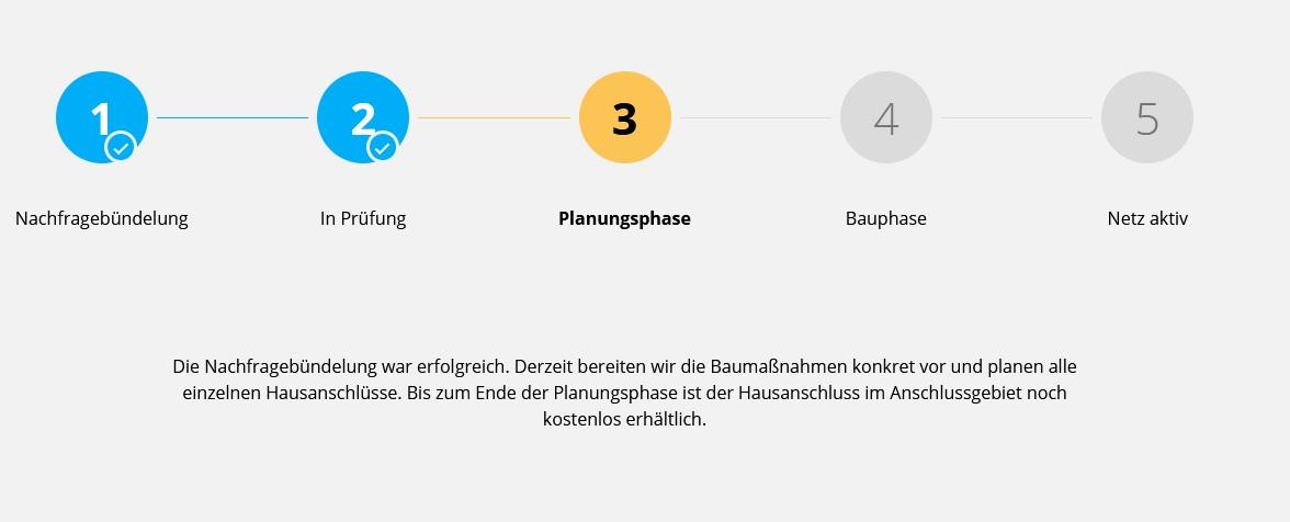 Auch in Münster wird das Glasfasernetz ausgebaut.