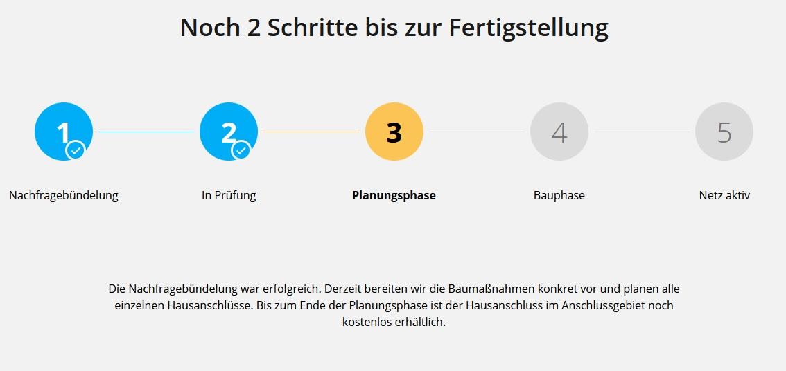 Der Glasfaser-Ausbau in Münster und Altheim kann bald starten.
