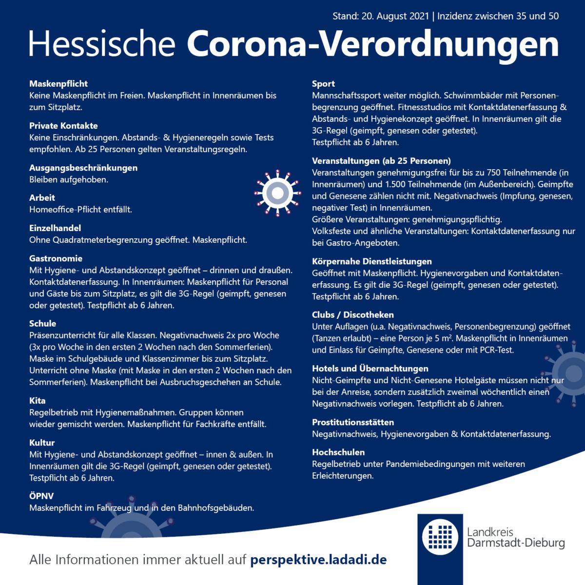 Neue Corona-Verordnung gültig ab 20.8.2021