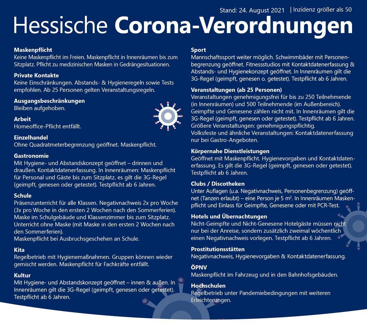 Aktuelle Corona-Verordnung