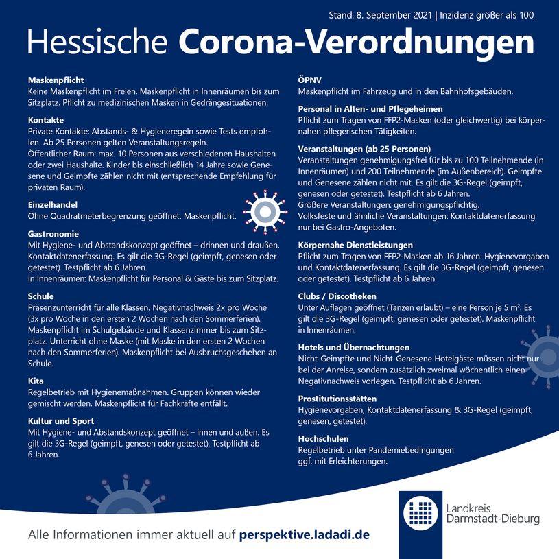 Die Corona-Regeln ab einer Inzidenz von 100